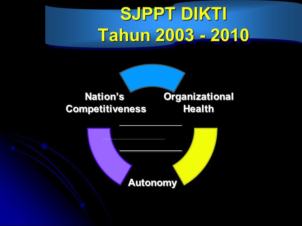 SJPPT DIKTI Tahun 2003 - 2010