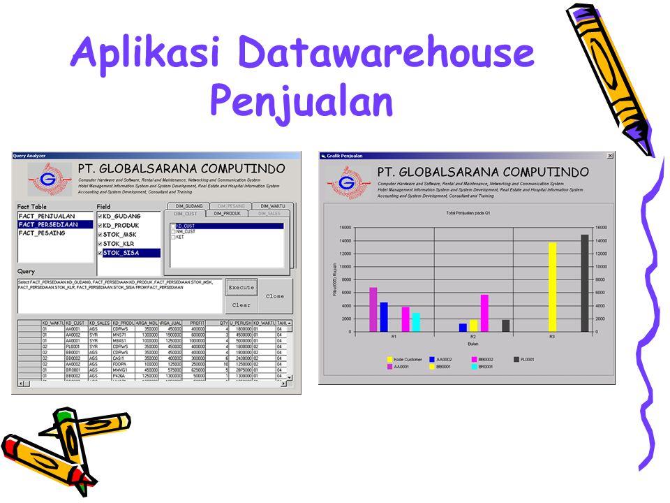 Aplikasi Datawarehouse Penjualan