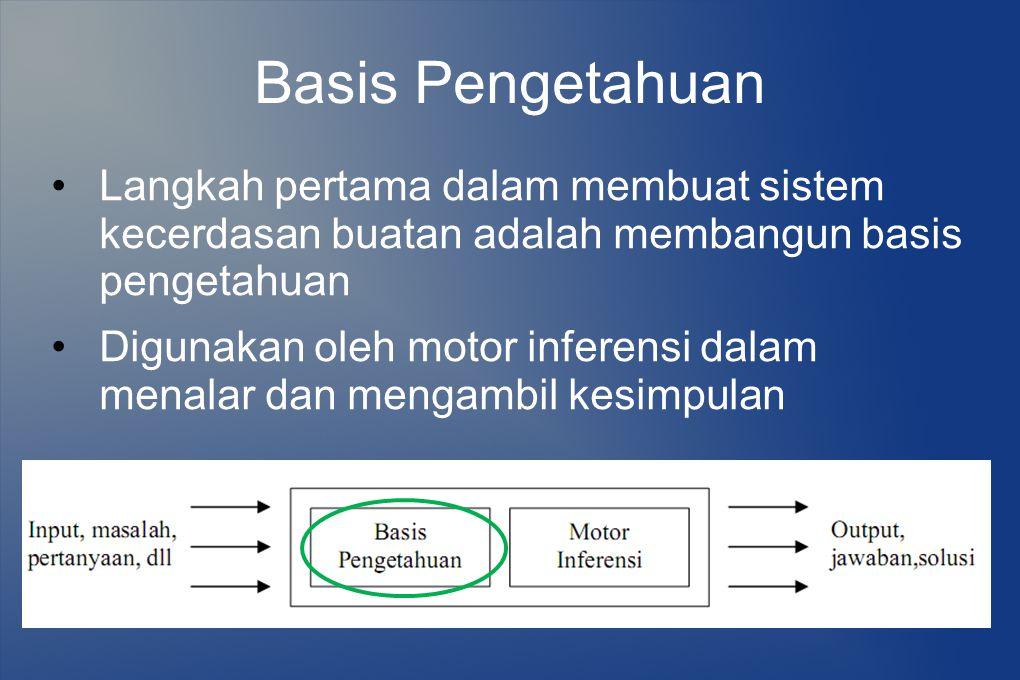 Basis Pengetahuan Langkah pertama dalam membuat sistem kecerdasan buatan adalah membangun basis pengetahuan.