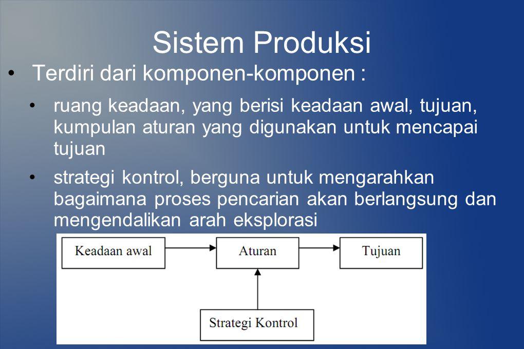 Sistem Produksi Terdiri dari komponen-komponen :