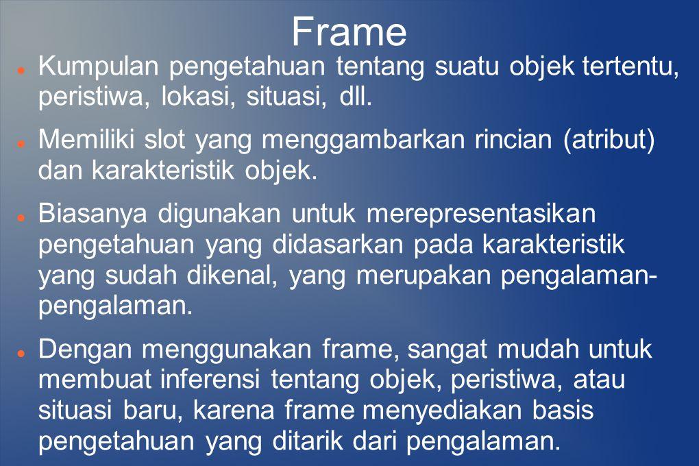 Frame Kumpulan pengetahuan tentang suatu objek tertentu, peristiwa, lokasi, situasi, dll.