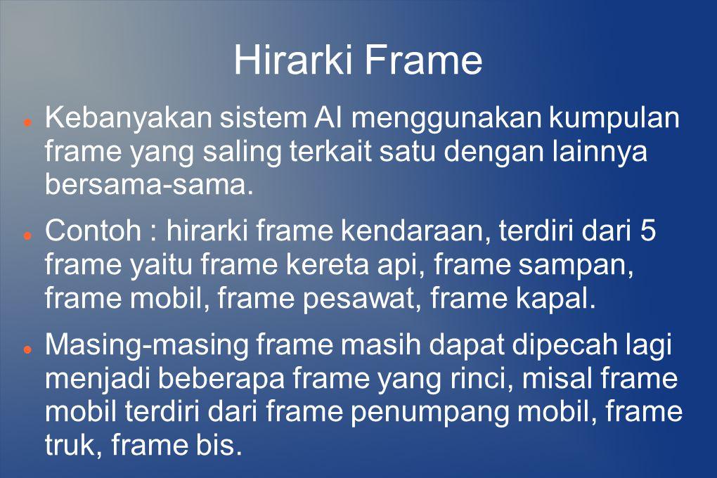 Hirarki Frame Kebanyakan sistem AI menggunakan kumpulan frame yang saling terkait satu dengan lainnya bersama-sama.