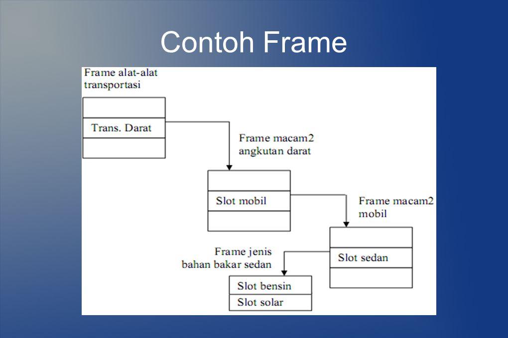 Contoh Frame