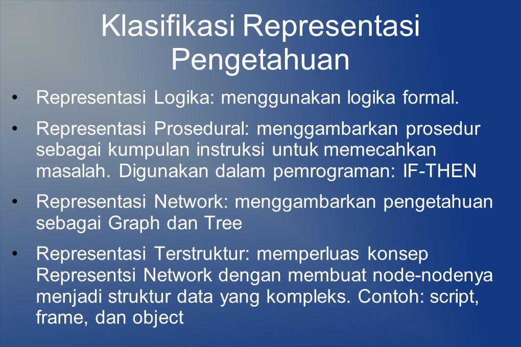 Klasifikasi Representasi Pengetahuan