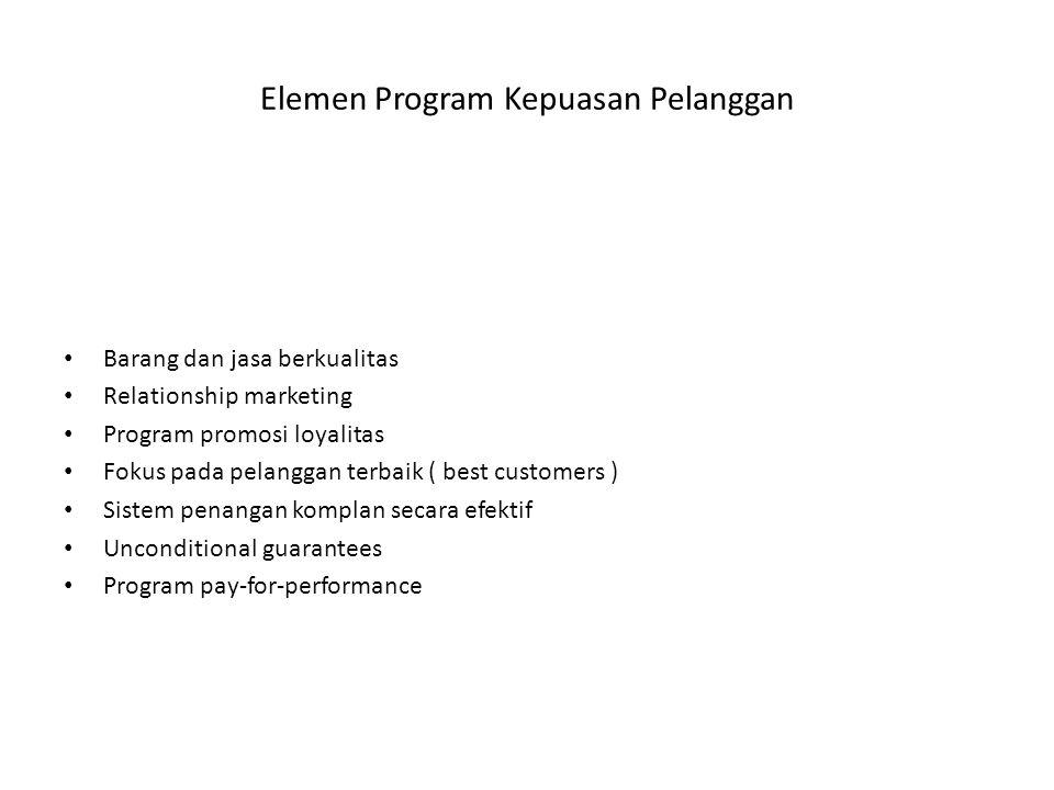 Elemen Program Kepuasan Pelanggan