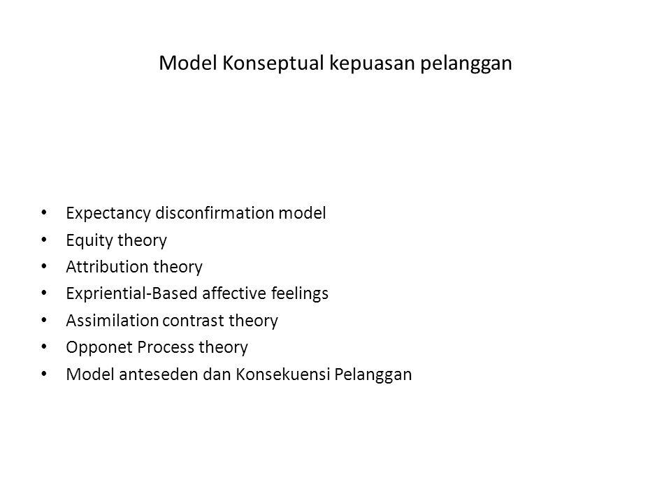Model Konseptual kepuasan pelanggan
