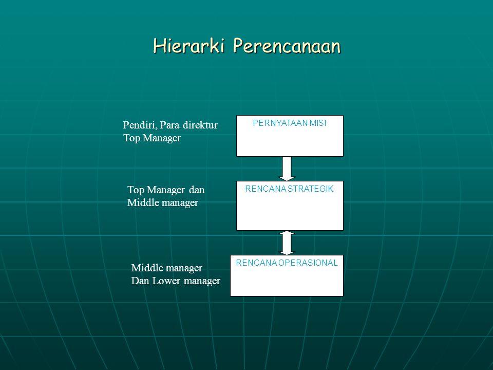 Hierarki Perencanaan Pendiri, Para direktur Top Manager