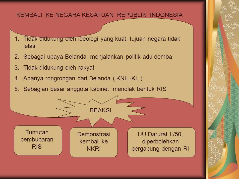 KEMBALI KE NEGARA KESATUAN REPUBLIK INDONESIA