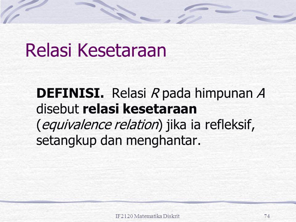 Relasi Kesetaraan DEFINISI. Relasi R pada himpunan A disebut relasi kesetaraan (equivalence relation) jika ia refleksif, setangkup dan menghantar.