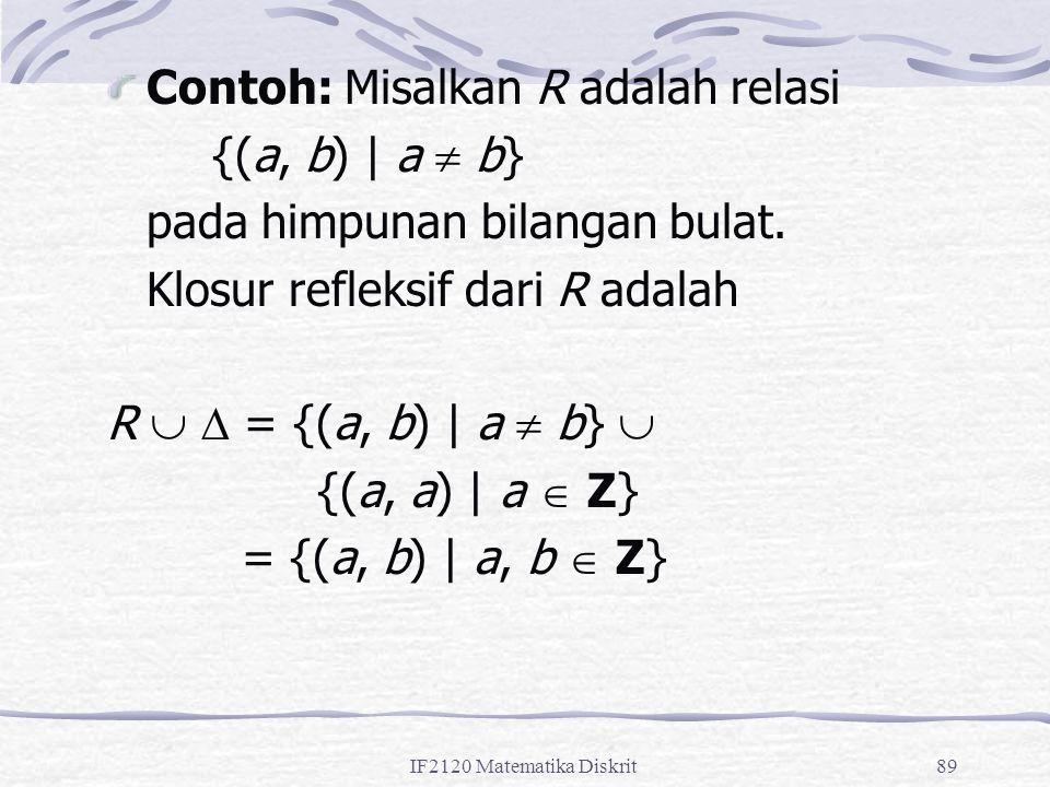 Contoh: Misalkan R adalah relasi {(a, b) | a  b}