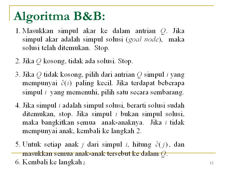 Algoritma B&B: