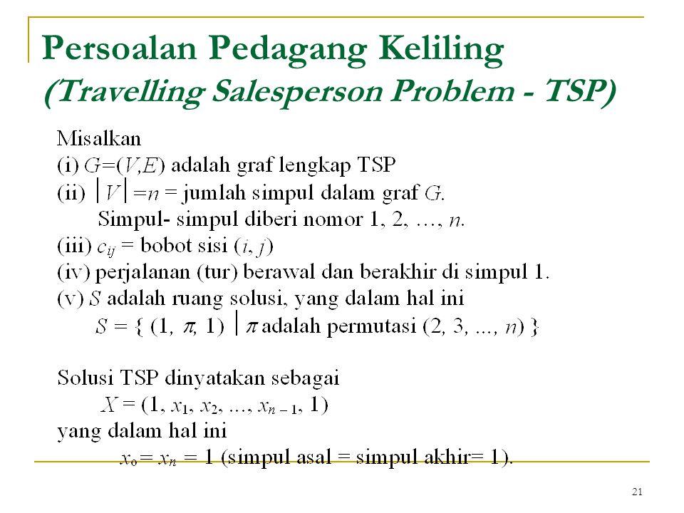 Persoalan Pedagang Keliling (Travelling Salesperson Problem - TSP)