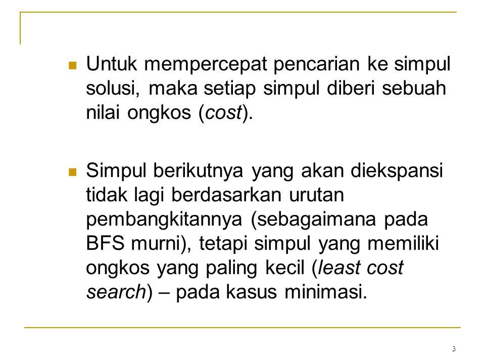 Untuk mempercepat pencarian ke simpul solusi, maka setiap simpul diberi sebuah nilai ongkos (cost).