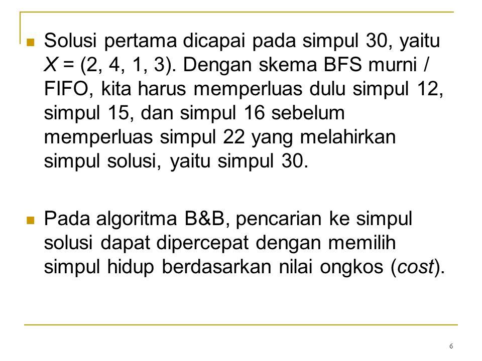 Solusi pertama dicapai pada simpul 30, yaitu X = (2, 4, 1, 3)