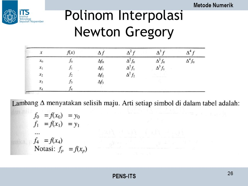 Polinom Interpolasi Newton Gregory