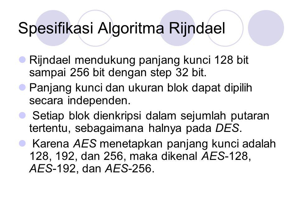 Spesifikasi Algoritma Rijndael