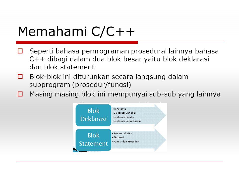 Memahami C/C++ Seperti bahasa pemrograman prosedural lainnya bahasa C++ dibagi dalam dua blok besar yaitu blok deklarasi dan blok statement.