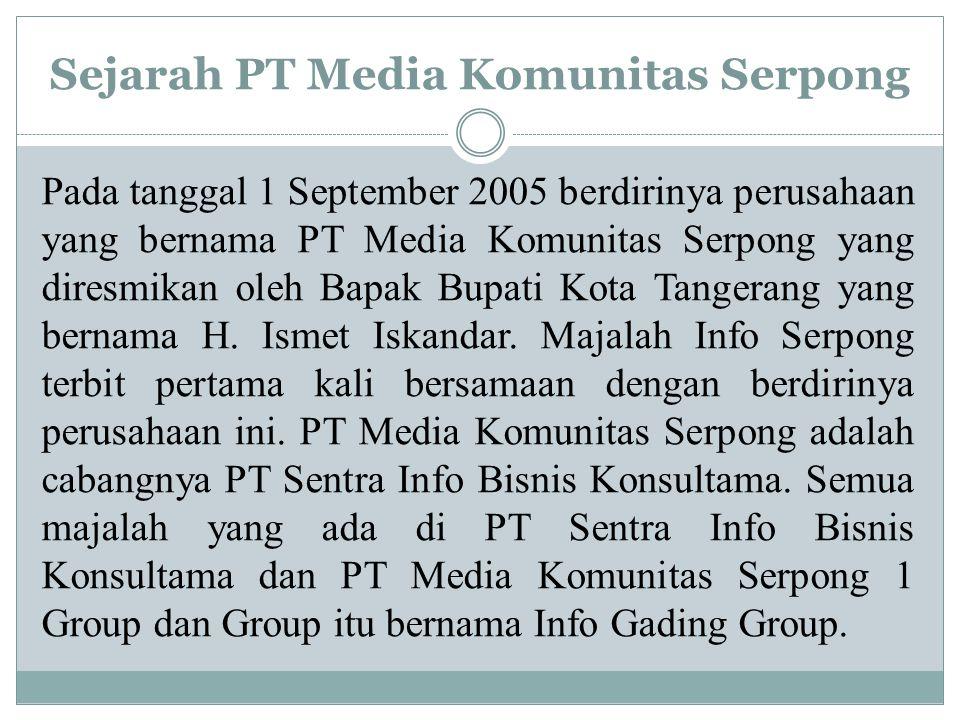 Sejarah PT Media Komunitas Serpong