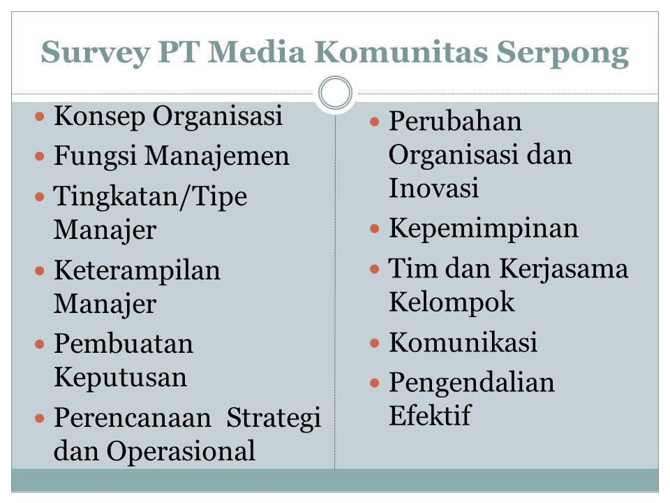 Survey PT Media Komunitas Serpong