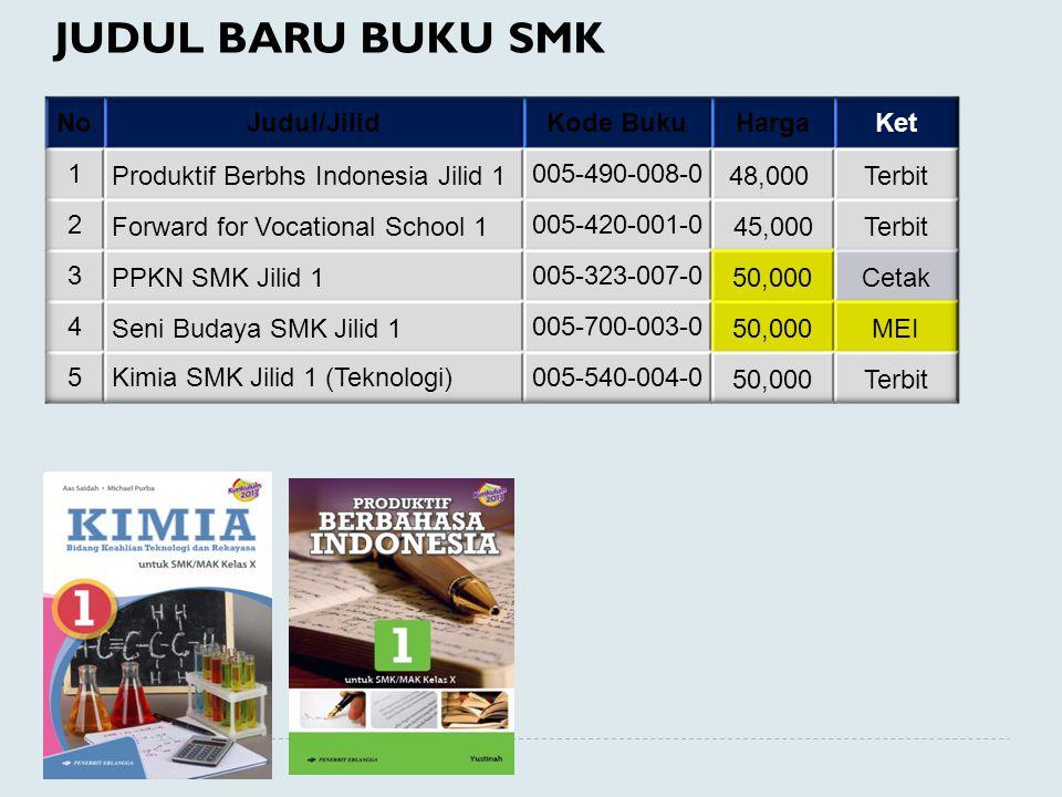 JUDUL BARU BUKU SMK No Judul/Jilid Kode Buku Harga Ket 1