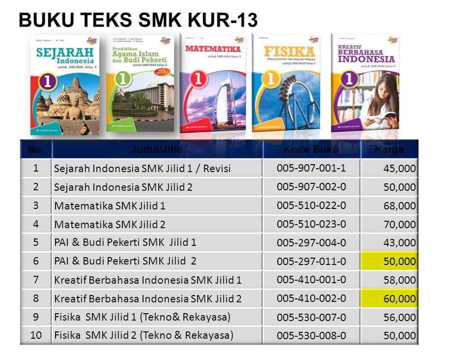 BUKU TEKS SMK KUR-13 1 Sejarah Indonesia SMK Jilid 1 / Revisi