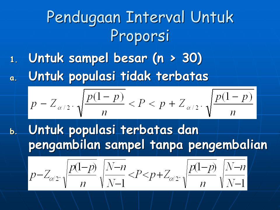 Pendugaan Interval Untuk Proporsi