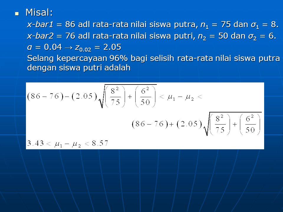 Misal: x-bar1 = 86 adl rata-rata nilai siswa putra, n1 = 75 dan σ1 = 8. x-bar2 = 76 adl rata-rata nilai siswa putri, n2 = 50 dan σ2 = 6.