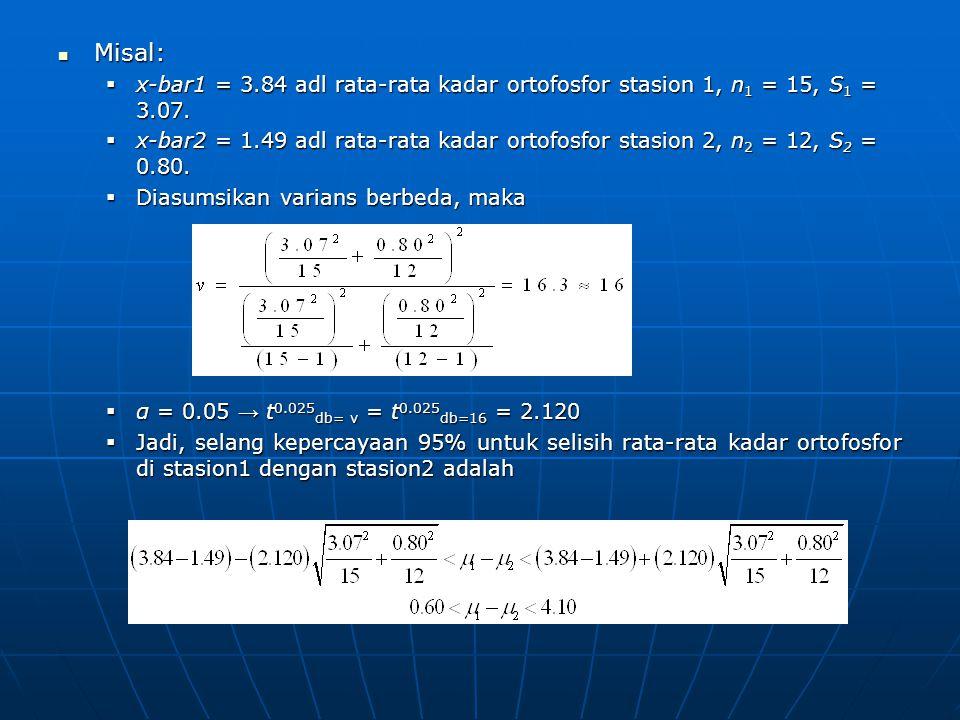 Misal: x-bar1 = 3.84 adl rata-rata kadar ortofosfor stasion 1, n1 = 15, S1 = 3.07.