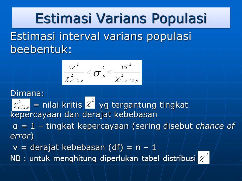 Estimasi Varians Populasi