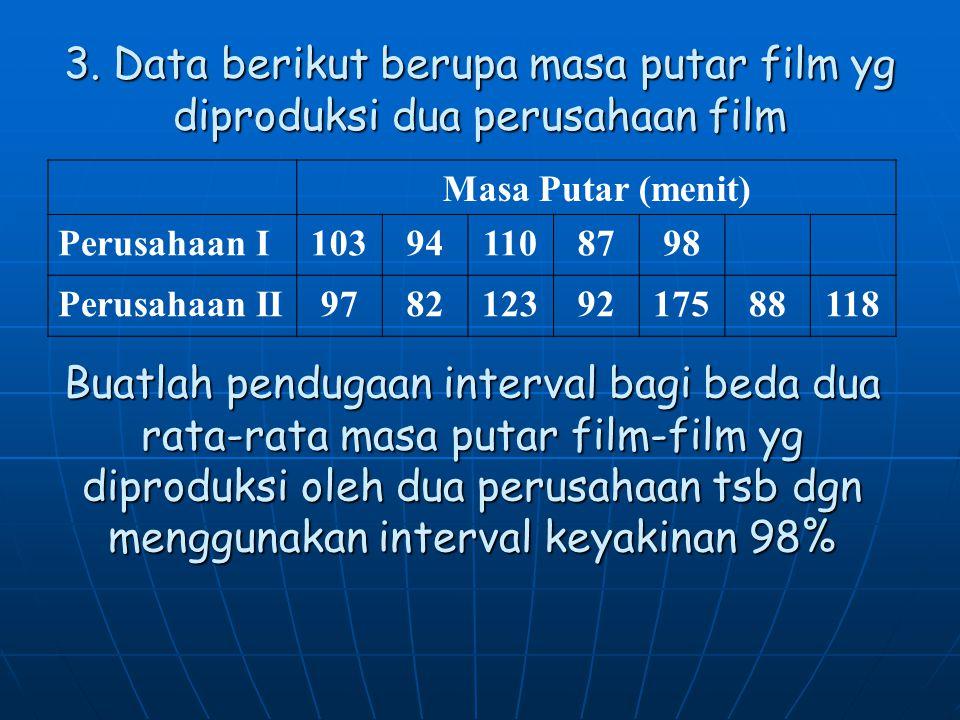 3. Data berikut berupa masa putar film yg diproduksi dua perusahaan film