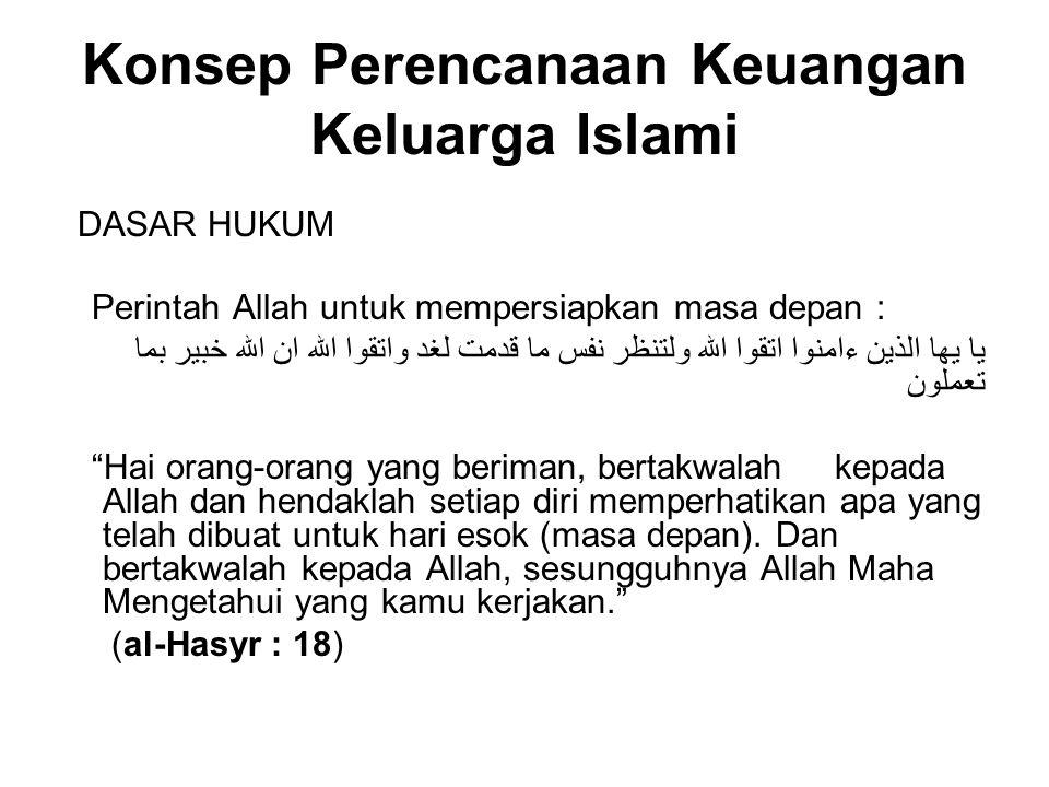 Konsep Perencanaan Keuangan Keluarga Islami