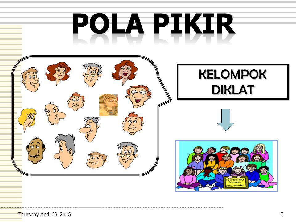 POLA PIKIR KELOMPOK DIKLAT Monday, April 10, 2017