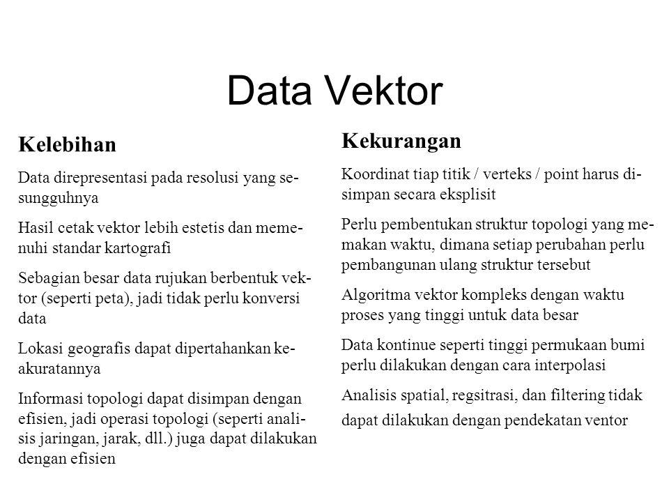 Data Vektor Kekurangan Kelebihan