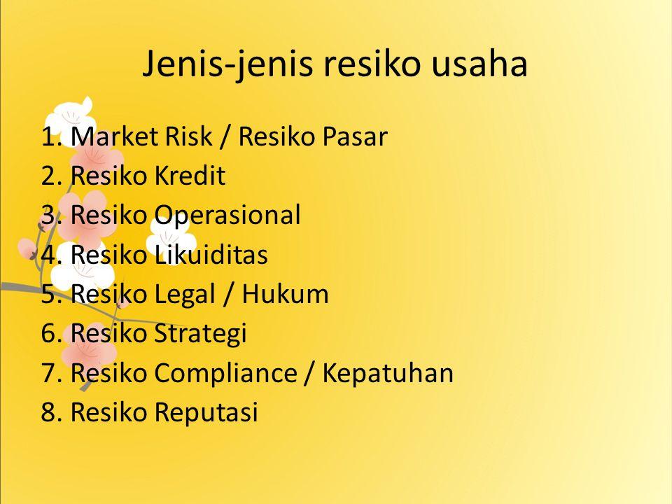 Jenis-jenis resiko usaha