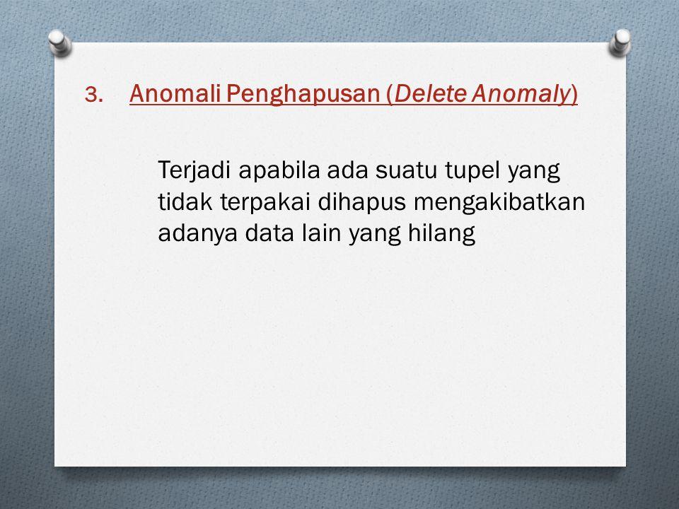 Anomali Penghapusan (Delete Anomaly)