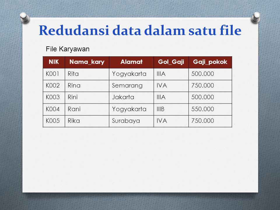 Redudansi data dalam satu file