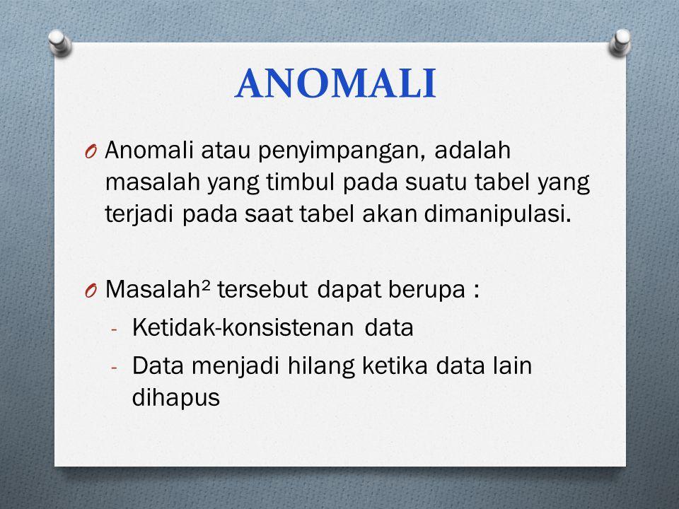 ANOMALI Anomali atau penyimpangan, adalah masalah yang timbul pada suatu tabel yang terjadi pada saat tabel akan dimanipulasi.