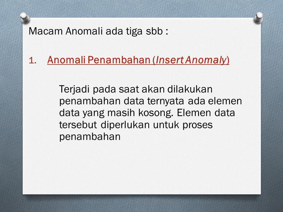 Macam Anomali ada tiga sbb :