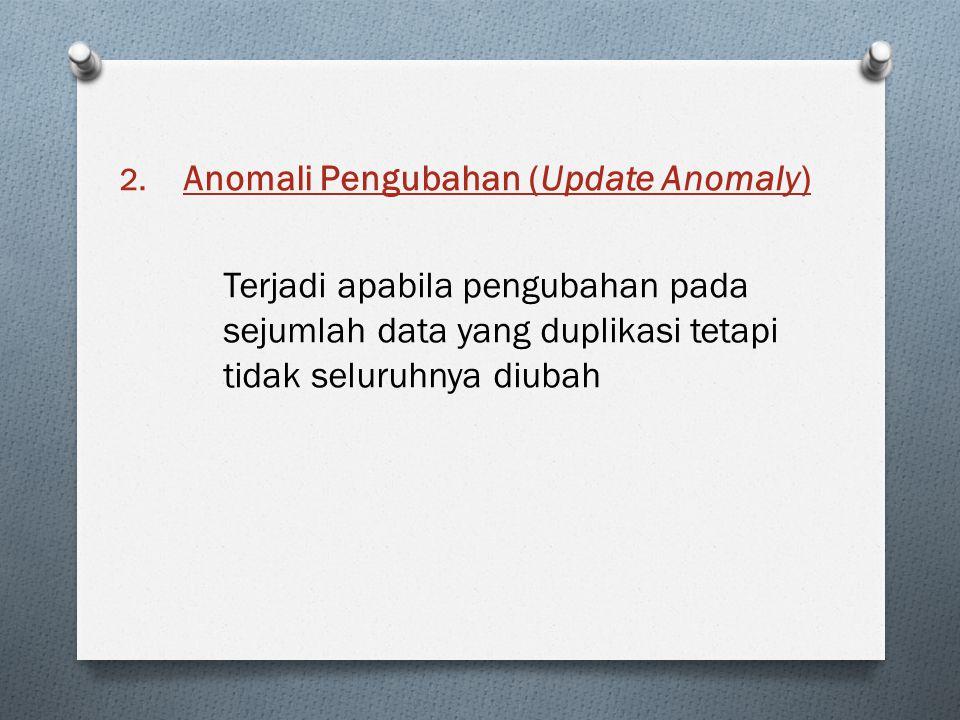 Anomali Pengubahan (Update Anomaly)