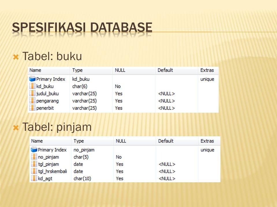Spesifikasi Database Tabel: buku Tabel: pinjam