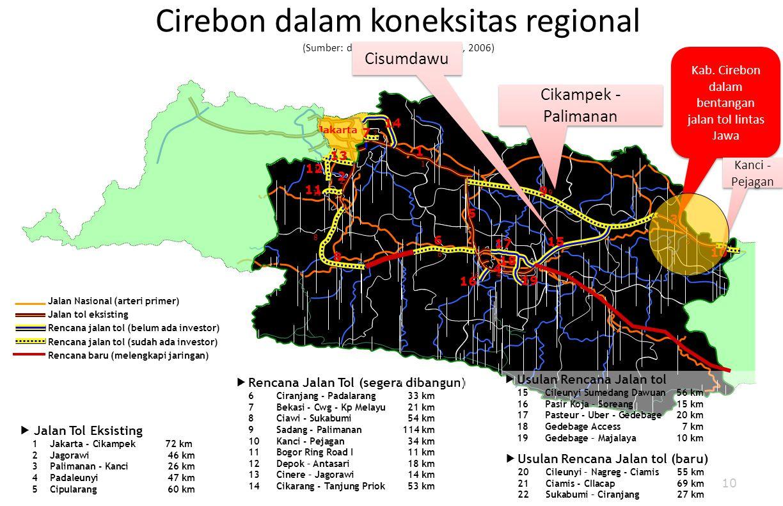 Kab. Cirebon dalam bentangan jalan tol lintas Jawa
