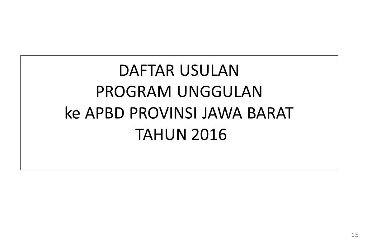 DAFTAR USULAN PROGRAM UNGGULAN ke APBD PROVINSI JAWA BARAT TAHUN 2016