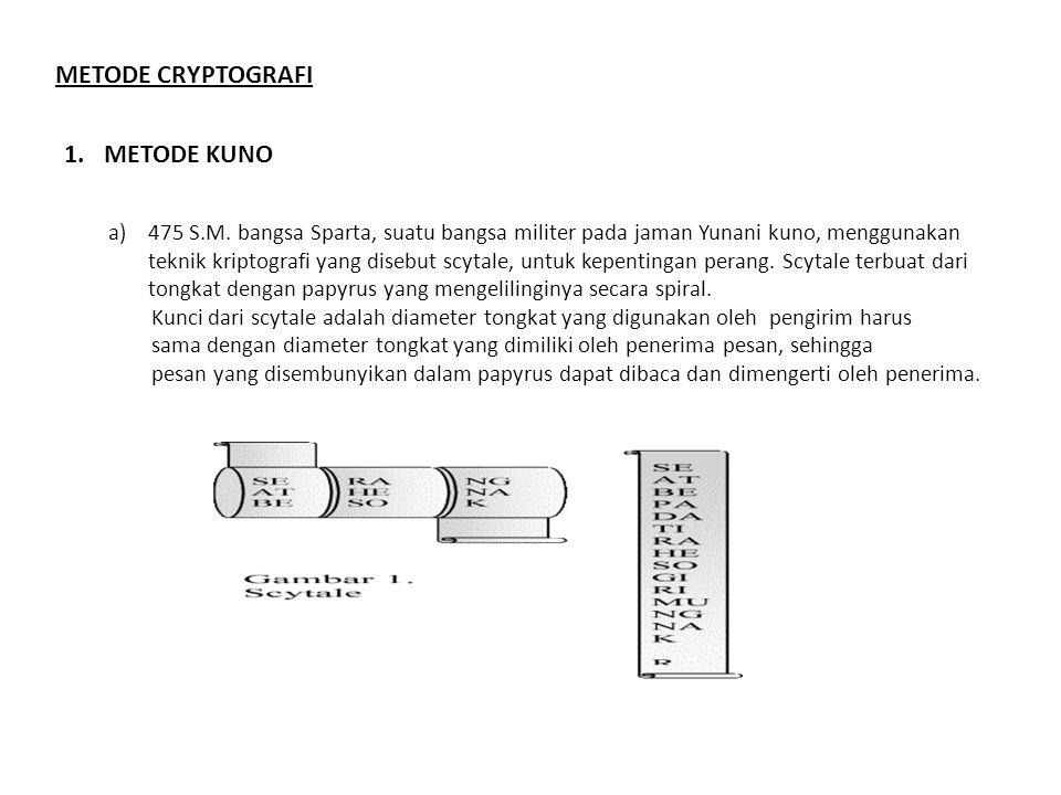 METODE CRYPTOGRAFI METODE KUNO