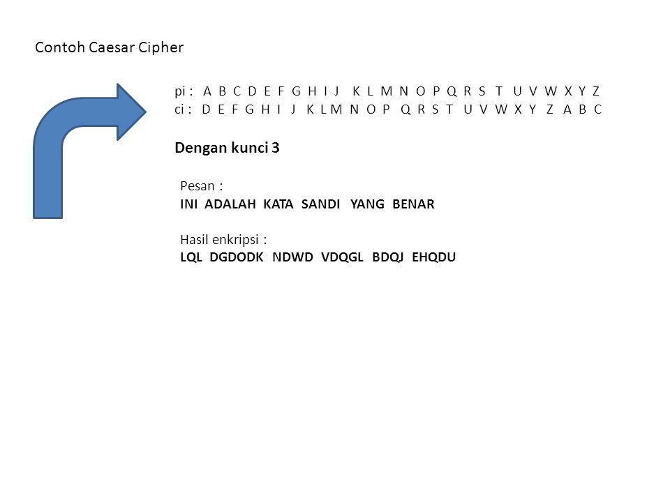 Contoh Caesar Cipher Dengan kunci 3