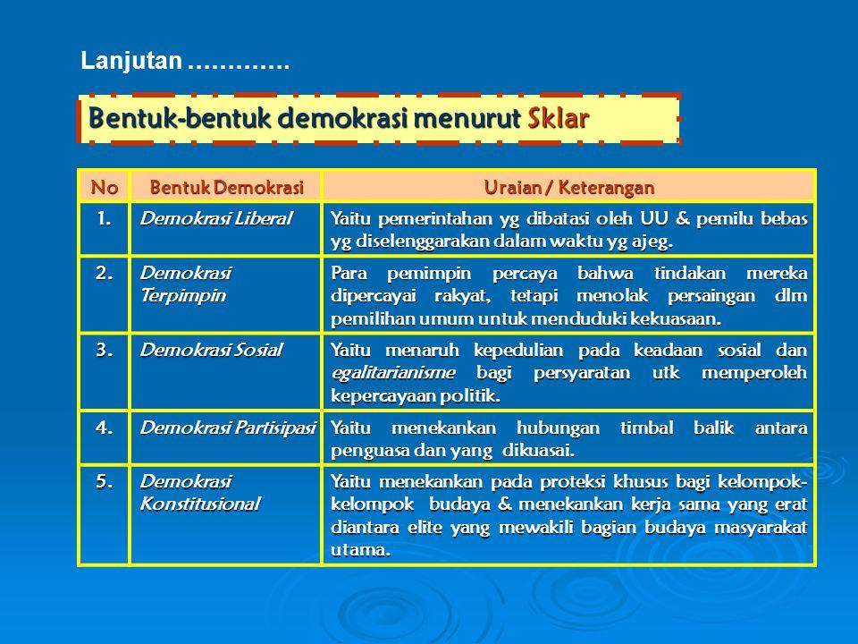 Bentuk-bentuk demokrasi menurut Sklar