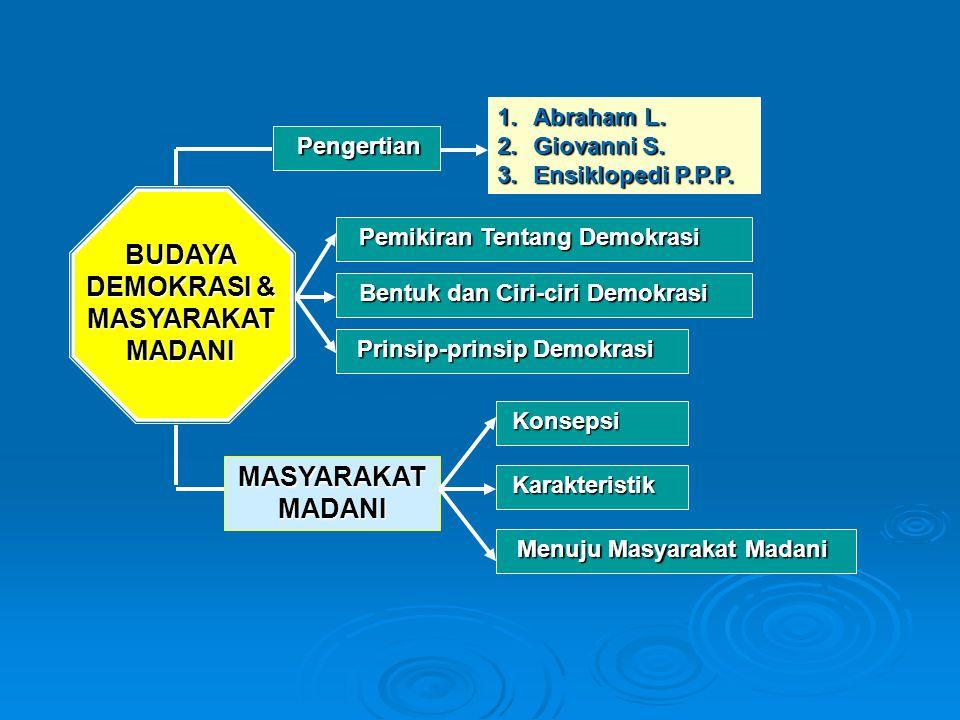 BUDAYA DEMOKRASI & MASYARAKAT MADANI