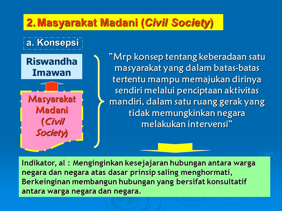 Masyarakat Madani (Civil Society)
