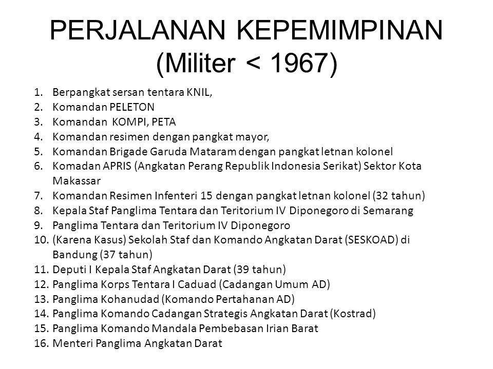 PERJALANAN KEPEMIMPINAN (Militer < 1967)