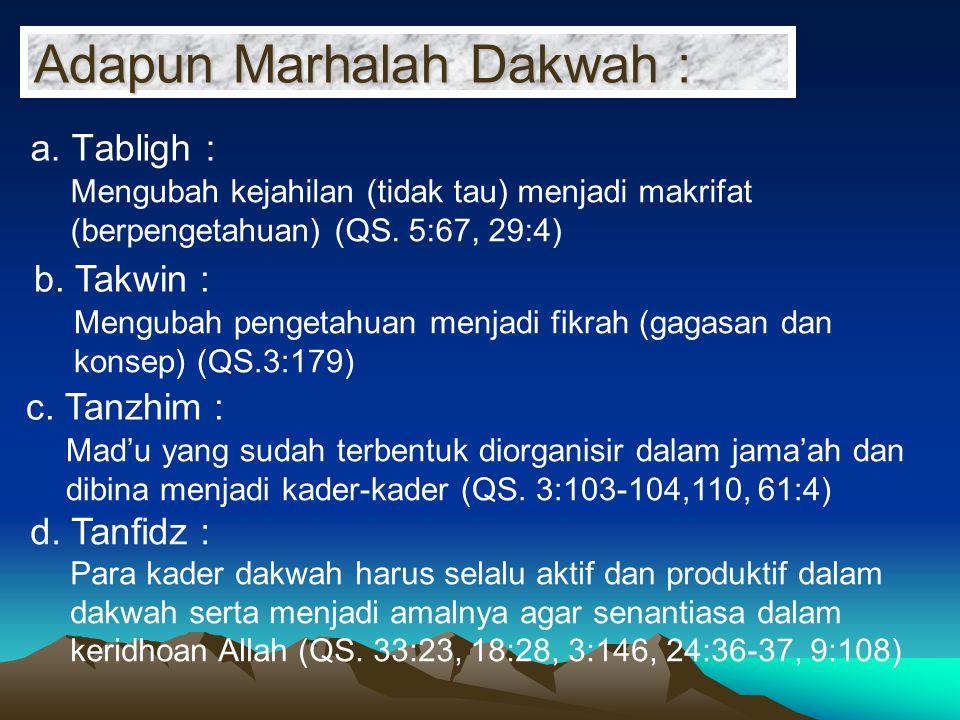 Adapun Marhalah Dakwah :