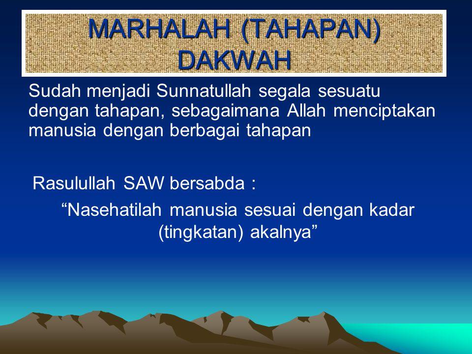 MARHALAH (TAHAPAN) DAKWAH